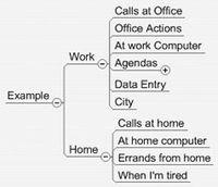 Gtd_context_example